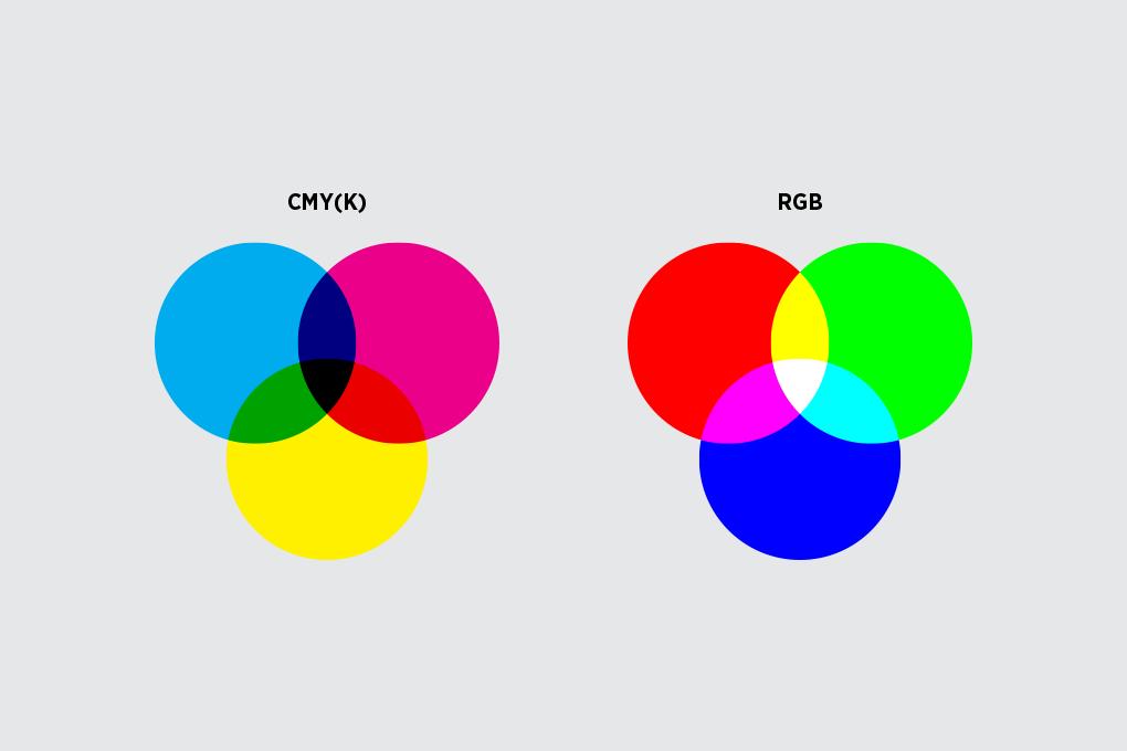 CMYK versus RGB